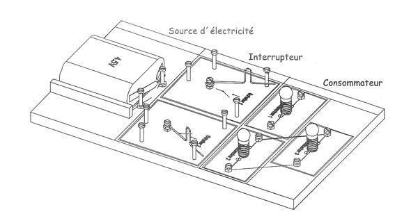 circuit-0-petit